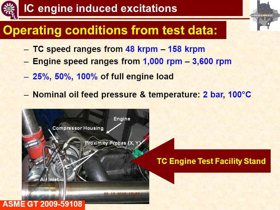 TC shaft motions virtual tool –TC speed ranges from 48 krpm – 158 krpm –Engine speed ranges from 1,000 rpm – 3,600 rpm –25%, 50%, 100% of full engine
