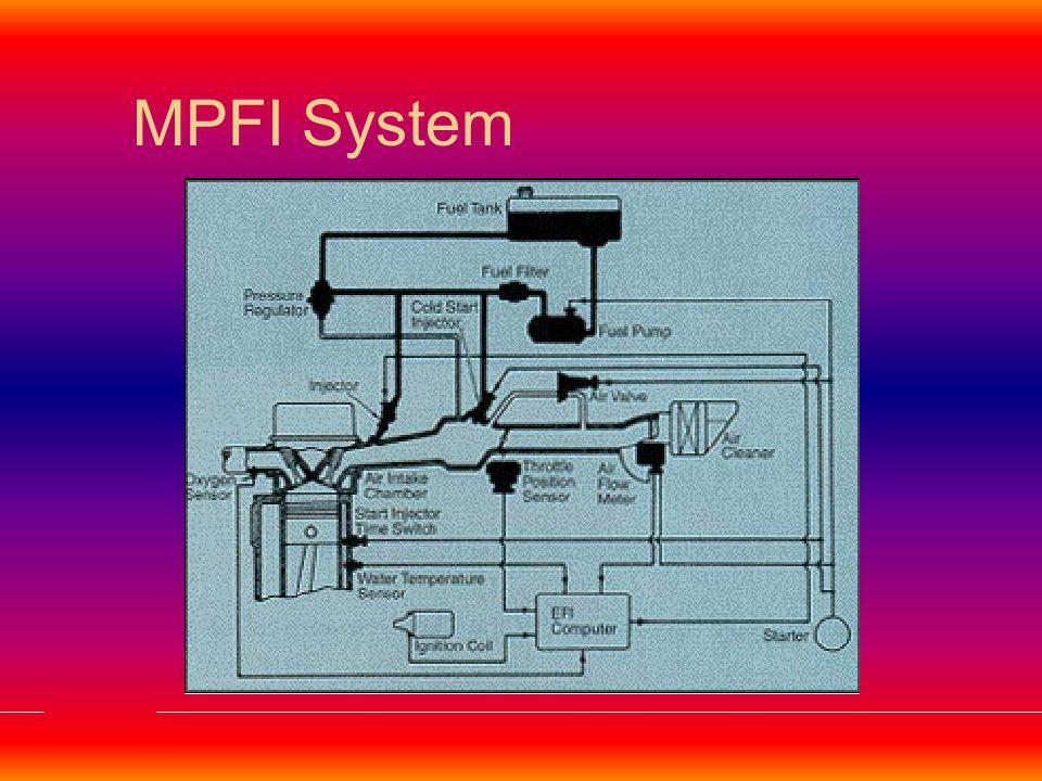 Port Fuel Injector