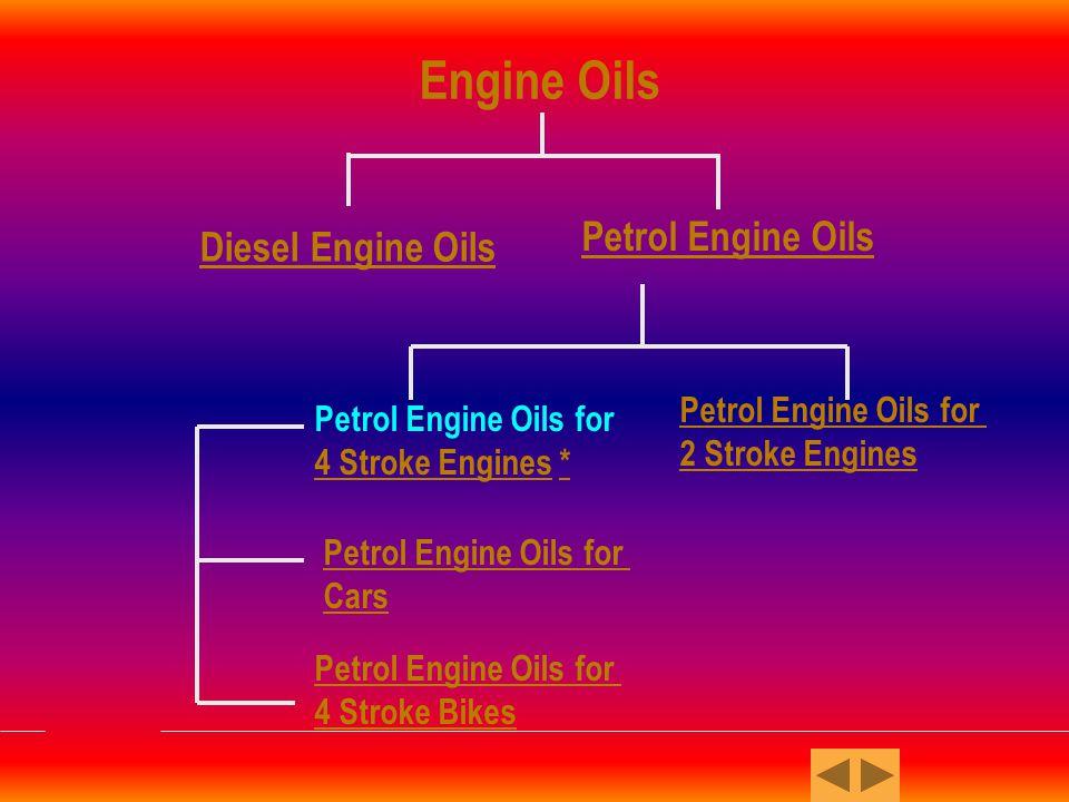 TYPICAL COMPOSITION OF AN ENGINE OIL Components Base oils Dispersants Detergents Anti-wear Anti-oxidant Pour point depressant Anti-foam Viscosity Improver Quality oil (2 to 4) (1 to 2) (1 to 3) (1) % >70 0 to 7 0 to 3 0 to 2 0 to 3 0.2 0.001 5 to 15 100%