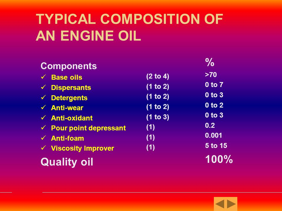 Functions of Engine Oils Permit Easier Starting Lubricate and Prevent Wear Reduce Friction Protect Against Rust and Corrosion Keep Engine Interiors Clean Cool Engine Parts Seal Combustion Products Be Non-Foaming Aid Fuel Economy