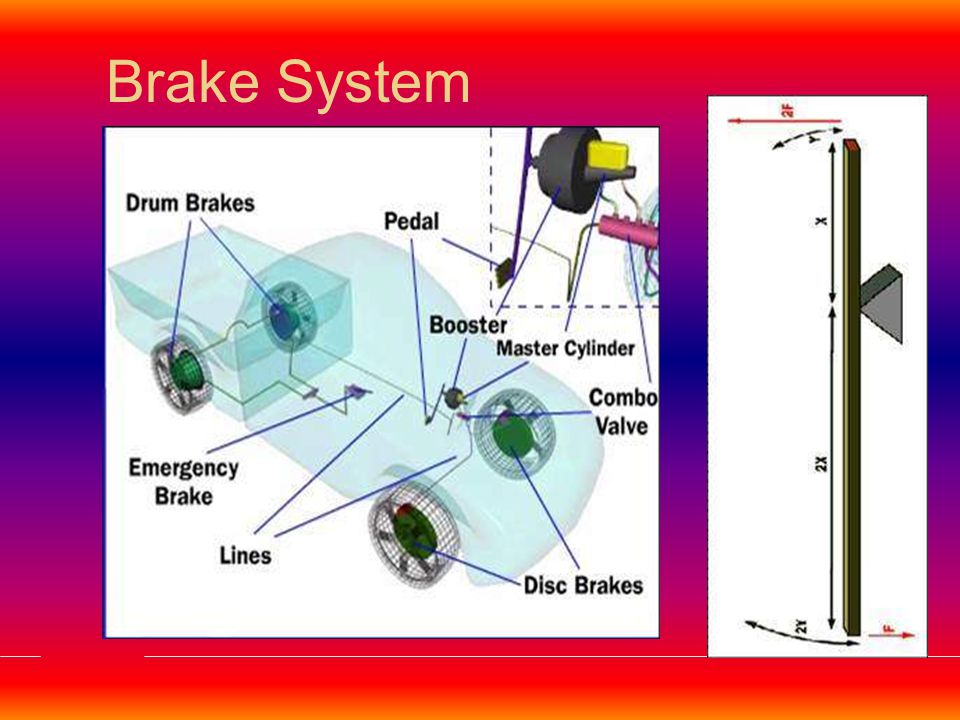 Mineral oil affects all these types of rubber hence brake fluid is not made with use of mineral oil.