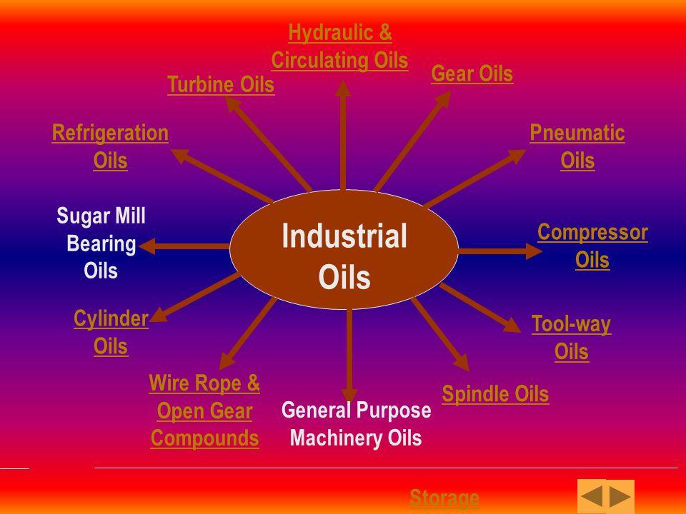 Hydraulic & Circulating Oils