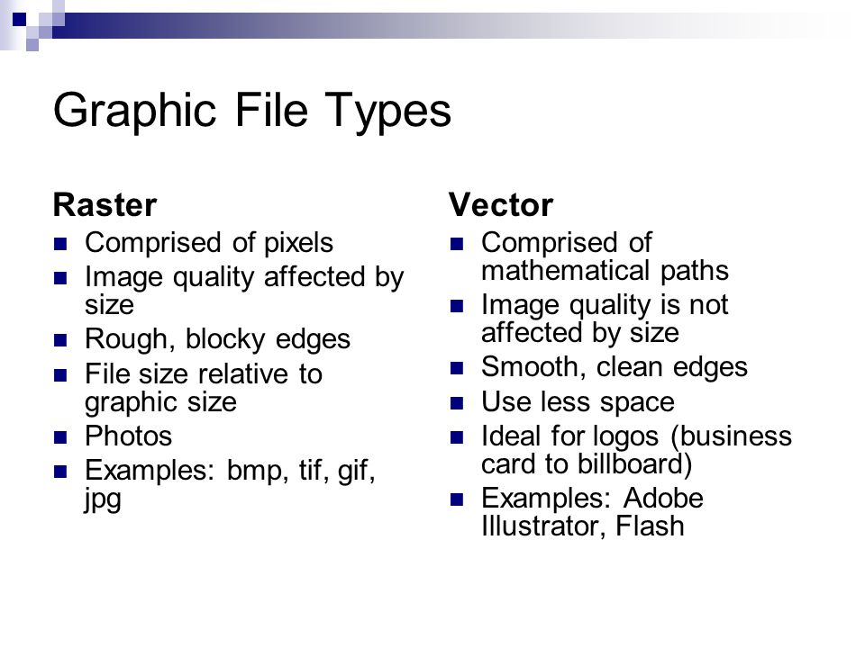 Graphic File Types Vector Comprised of mathematical paths Image quality is not affected by size Smooth, clean edges Use less space Ideal for logos (business card to billboard) Examples: Adobe Illustrator, Flash Raster Comprised of pixels Image quality affected by size Rough, blocky edges File size relative to graphic size Photos Examples: bmp, tif, gif, jpg