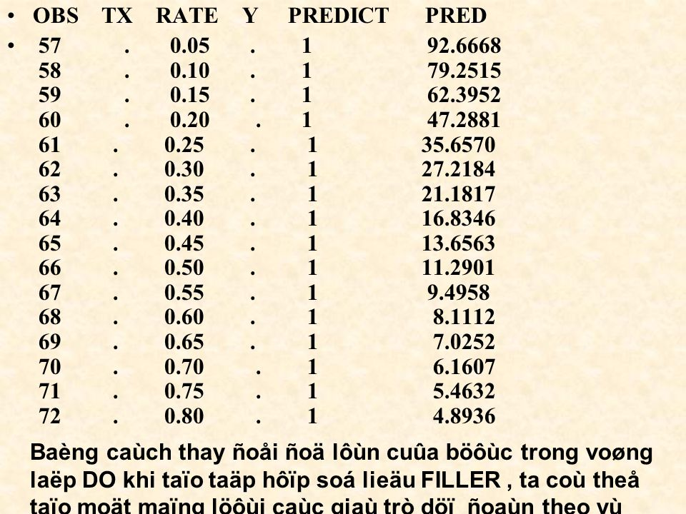 OBS TX RATE Y PREDICT PRED 57. 0.05. 1 92.6668 58.