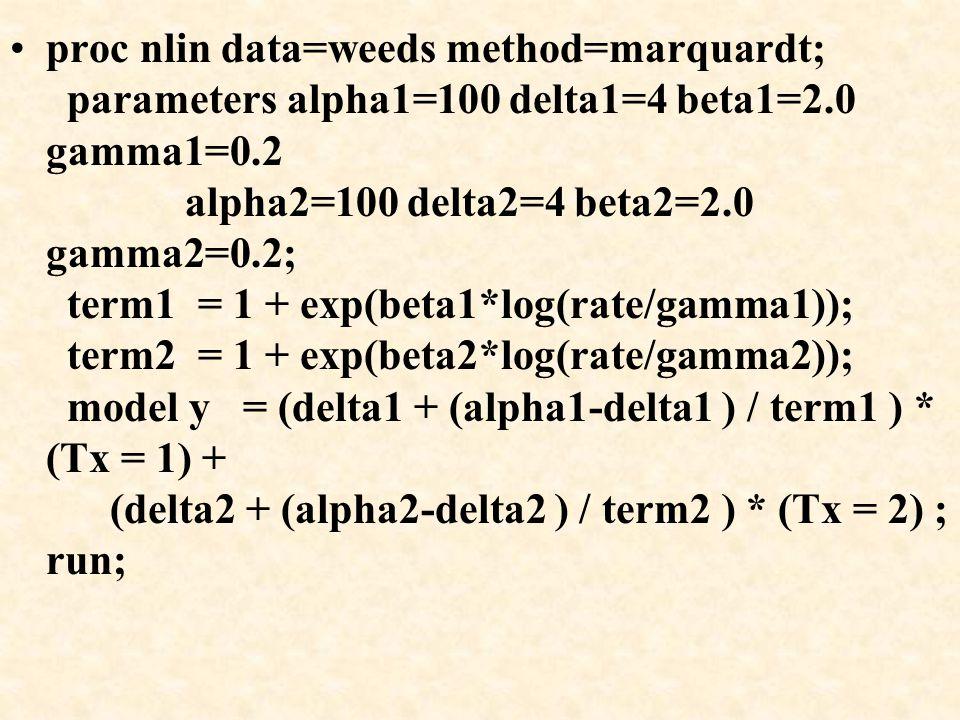 proc nlin data=weeds method=marquardt; parameters alpha1=100 delta1=4 beta1=2.0 gamma1=0.2 alpha2=100 delta2=4 beta2=2.0 gamma2=0.2; term1 = 1 + exp(beta1*log(rate/gamma1)); term2 = 1 + exp(beta2*log(rate/gamma2)); model y = (delta1 + (alpha1-delta1 ) / term1 ) * (Tx = 1) + (delta2 + (alpha2-delta2 ) / term2 ) * (Tx = 2) ; run;