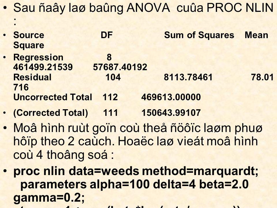 Sau ñaây laø baûng ANOVA cuûa PROC NLIN : Source DF Sum of Squares Mean Square Regression 8 461499.21539 57687.40192 Residual 104 8113.78461 78.01 716 Uncorrected Total 112 469613.00000 (Corrected Total) 111 150643.99107 Moâ hình ruùt goïn coù theå ñöôïc laøm phuø hôïp theo 2 caùch.