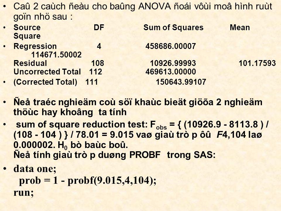 Caû 2 caùch ñeàu cho baûng ANOVA ñoái vôùi moâ hình ruùt goïn nhö sau : Source DF Sum of Squares Mean Square Regression 4 458686.00007 114671.50002 Residual 108 10926.99993 101.17593 Uncorrected Total 112 469613.00000 (Corrected Total) 111 150643.99107 Ñeå traéc nghieäm coù söï khaùc bieät giöõa 2 nghieäm thöùc hay khoâng ta tính sum of square reduction test: F obs = { (10926.9 - 8113.8 ) / (108 - 104 ) } / 78.01 = 9.015 vaø giaù trò p ôû F4,104 laø 0.000002.