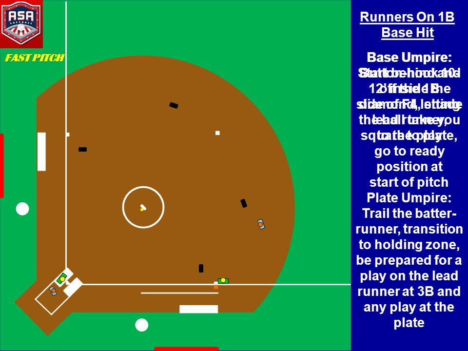 Runners On 1B Base Hit Base Umpire: Start behind and off the 1B side of F4, shade lead runner, square to plate, go to ready position at start of pitch
