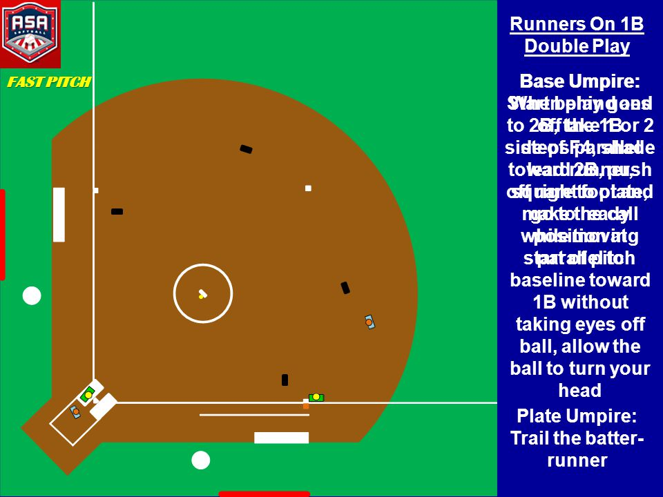Runners On 1B Double Play Base Umpire: Start behind and off the 1B side of F4, shade lead runner, square to plate, go to ready position at start of pi