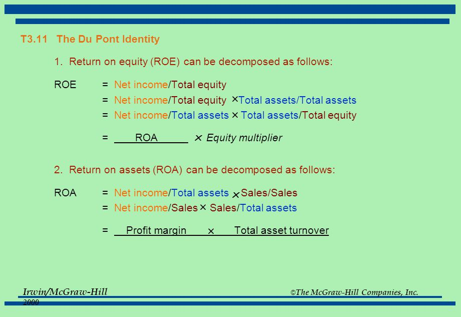 Irwin/McGraw-Hill © The McGraw-Hill Companies, Inc. 2000 1.Return on equity (ROE) can be decomposed as follows: ROE = Net income/Total equity = Net in