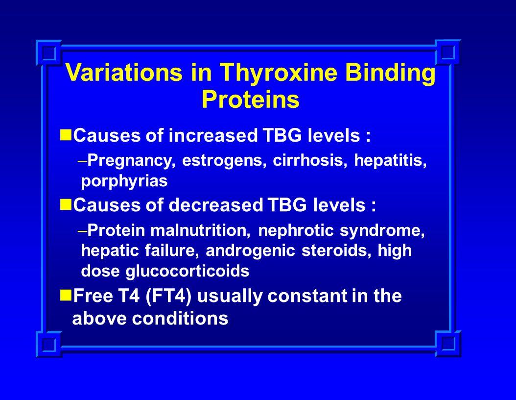 Variations in Thyroxine Binding Proteins Causes of increased TBG levels : –Pregnancy, estrogens, cirrhosis, hepatitis, porphyrias Causes of decreased