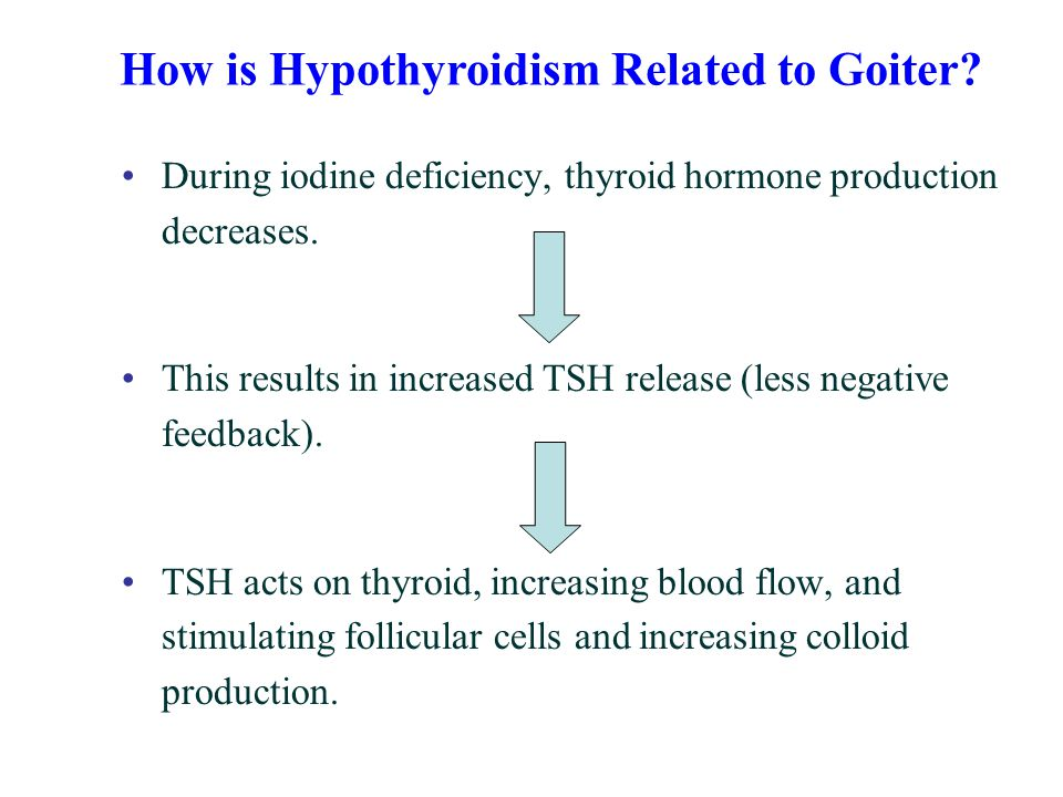 During iodine deficiency, thyroid hormone production decreases. This results in increased TSH release (less negative feedback). TSH acts on thyroid, i