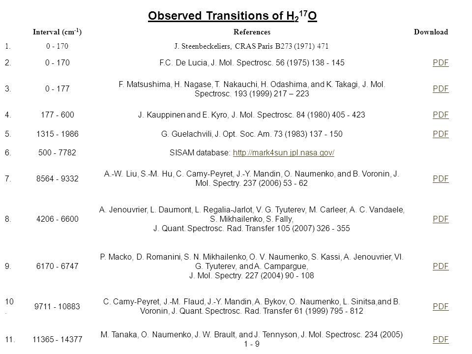 Observed Transitions of H 2 17 O Interval (cm -1 )ReferencesDownload 1.0 - 170J.