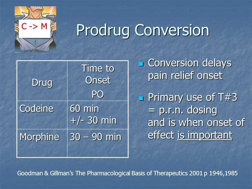 Prodrug Conversion Prodrug Conversion Conversion delays pain relief onset Conversion delays pain relief onset Primary use of T#3 = p.r.n. dosing and i