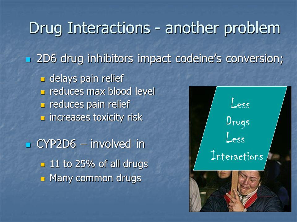 Drug Interactions - another problem 2D6 drug inhibitors impact codeine's conversion; 2D6 drug inhibitors impact codeine's conversion; delays pain reli