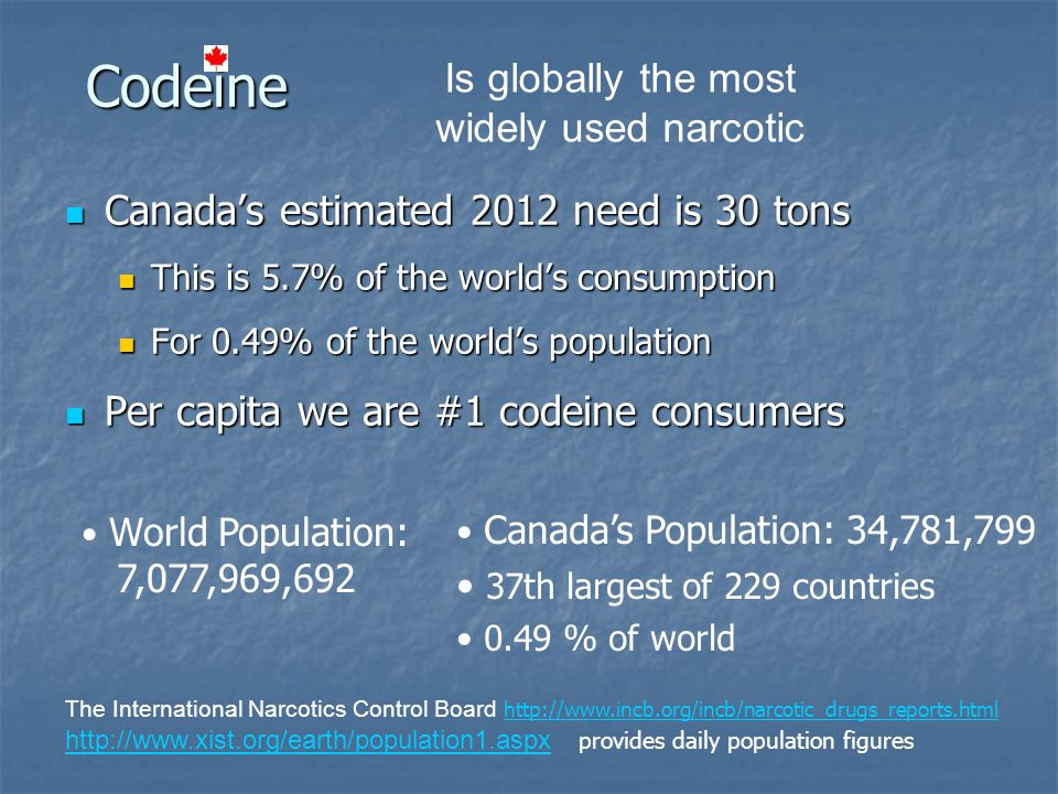 Codeine Is globally the most widely used narcotic The International Narcotics Control Board http://www.incb.org/incb/narcotic_drugs_reports.html http: