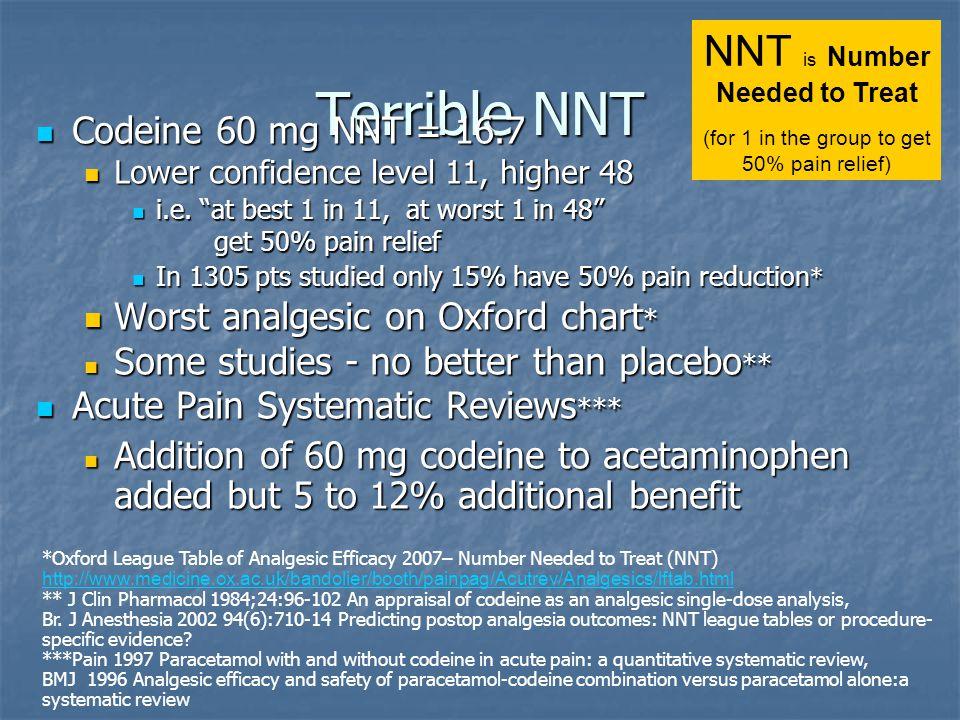"""Terrible NNT Codeine 60 mg NNT = 16.7 Codeine 60 mg NNT = 16.7 Lower confidence level 11, higher 48 Lower confidence level 11, higher 48 i.e. """"at best"""