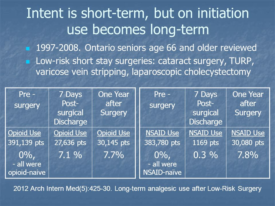Intent is short-term, but on initiation use becomes long-term 1997-2008. Ontario seniors age 66 and older reviewed Low-risk short stay surgeries: cata
