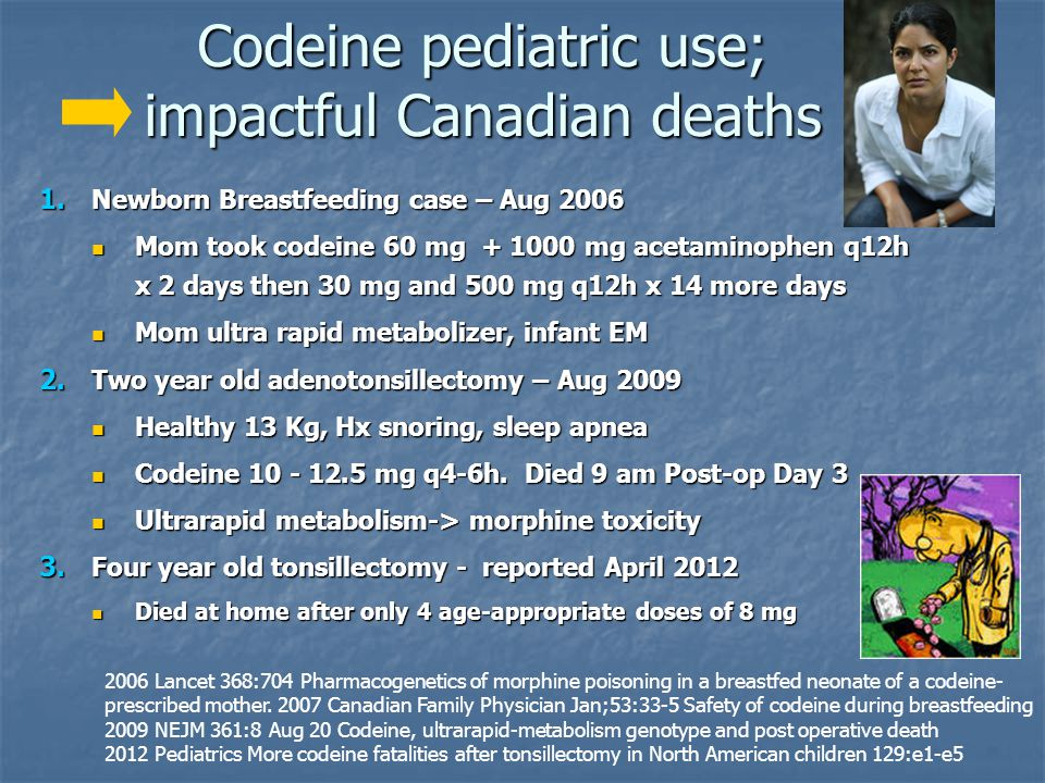 KEY LEARNING POINTS Codeine is a poor analgesic Codeine is a poor analgesic Benefit, if occurs, is unpredictable Benefit, if occurs, is unpredictable Combined with acetaminophen increases outpatient risk of accidental overdose with other acetaminophen products Combined with acetaminophen increases outpatient risk of accidental overdose with other acetaminophen products Use the alternatives.