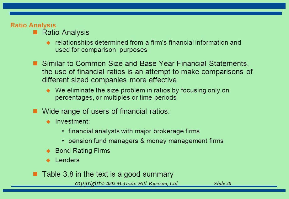 copyright © 2002 McGraw-Hill Ryerson, Ltd Slide 20 Ratio Analysis  relationships determined from a firm's financial information and used for comparis