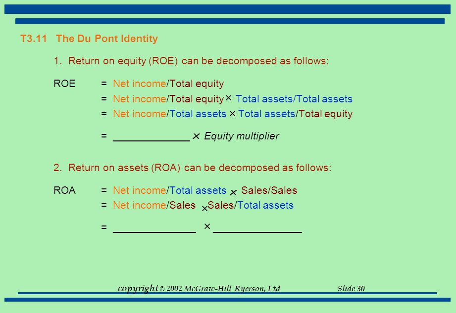 copyright © 2002 McGraw-Hill Ryerson, Ltd Slide 30 1.Return on equity (ROE) can be decomposed as follows: ROE = Net income/Total equity = Net income/T