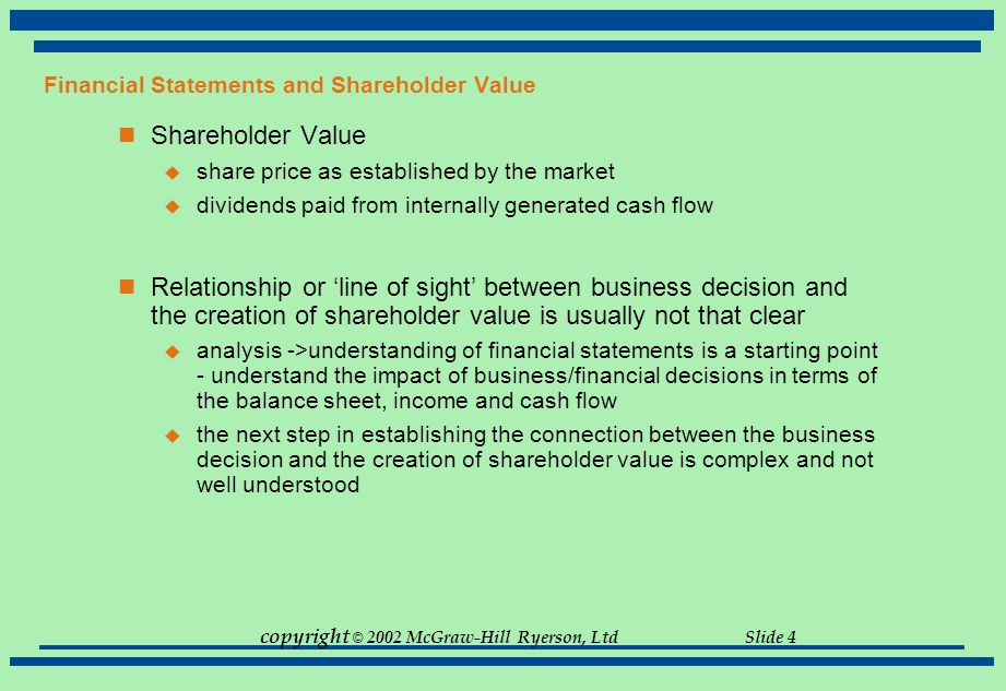 copyright © 2002 McGraw-Hill Ryerson, Ltd Slide 4 Financial Statements and Shareholder Value Shareholder Value  share price as established by the mar