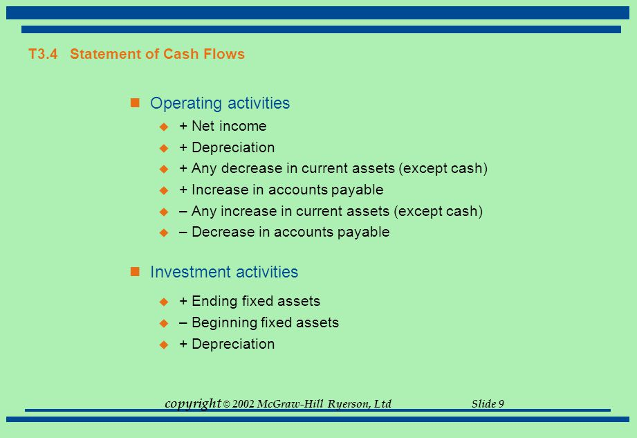 copyright © 2002 McGraw-Hill Ryerson, Ltd Slide 9 T3.4 Statement of Cash Flows Operating activities  + Net income  + Depreciation  + Any decrease i