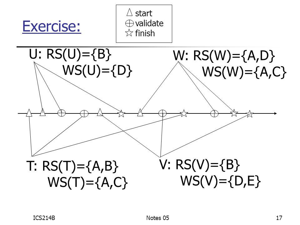 ICS214BNotes 0517 Exercise: T: RS(T)={A,B} WS(T)={A,C} V: RS(V)={B} WS(V)={D,E} U: RS(U)={B} WS(U)={D} W: RS(W)={A,D} WS(W)={A,C} start validate finish
