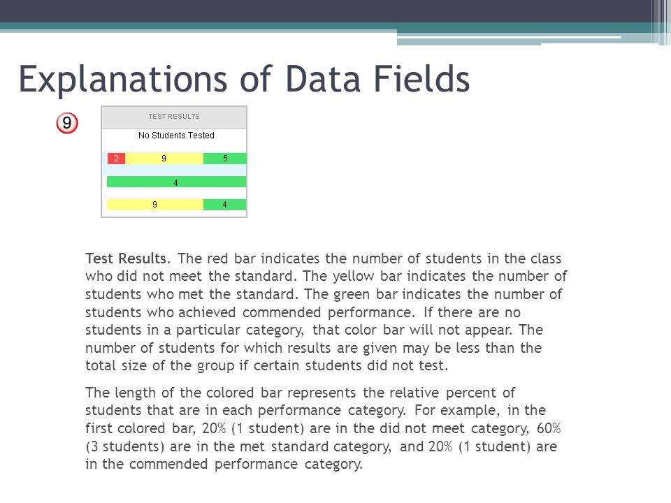Explanations of Data Fields Test Results.