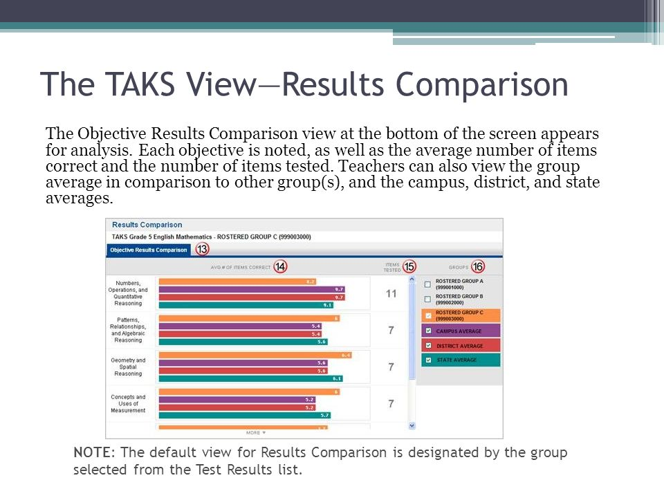 The TAKS View—Results Comparison The Objective Results Comparison view at the bottom of the screen appears for analysis.