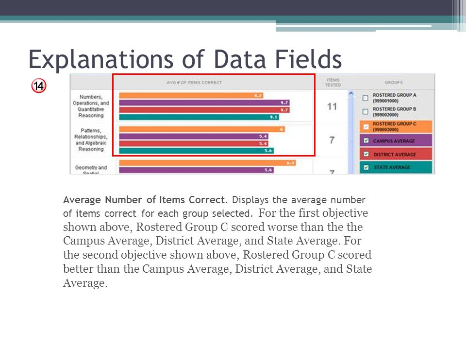 Explanations of Data Fields Average Number of Items Correct. Displays the average number of items correct for each group selected. For the first objec