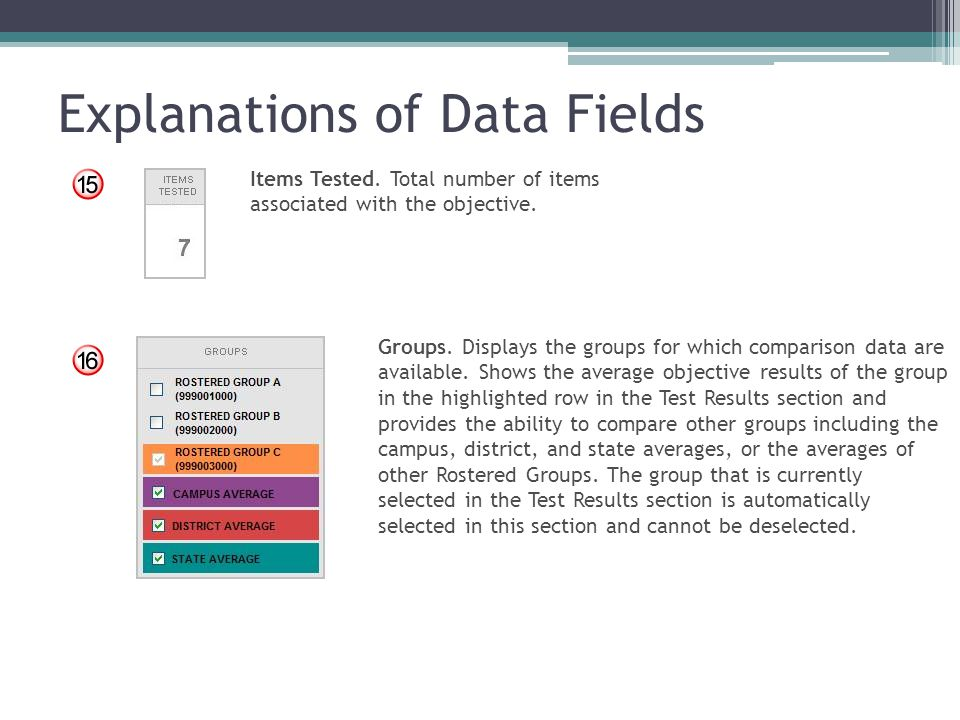 Explanations of Data Fields Items Tested. Total number of items associated with the objective. Groups. Displays the groups for which comparison data a