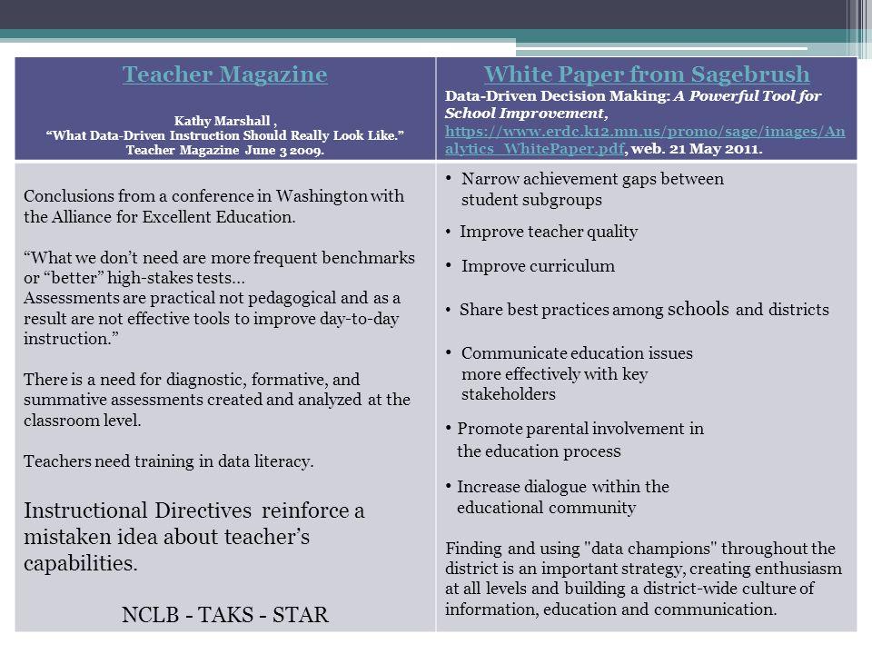 Teacher Magazine Kathy Marshall, What Data-Driven Instruction Should Really Look Like. Teacher Magazine June 3 2009.
