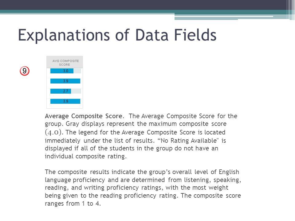 Explanations of Data Fields Average Composite Score.