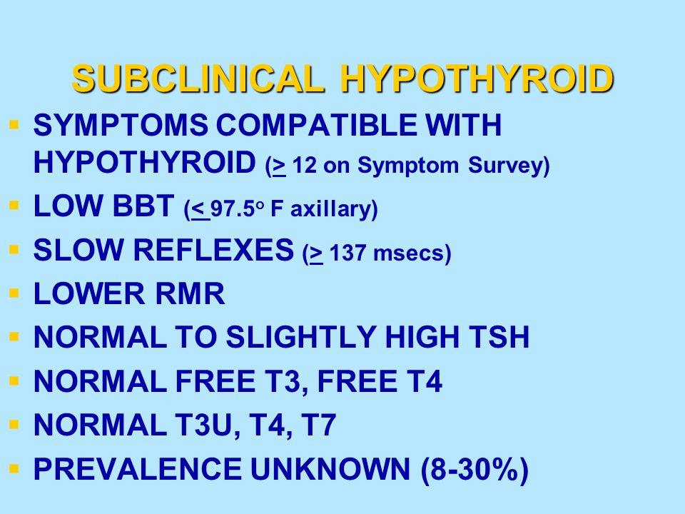 SYMPTOM SCORE WORST TO BEST