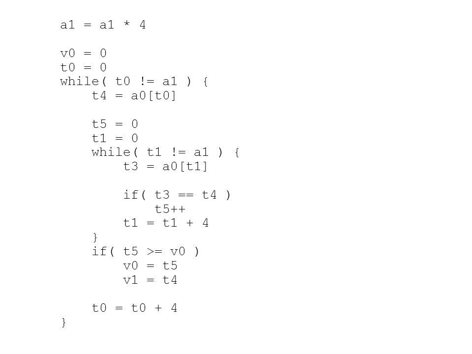 a1 = a1 * 4 v0 = 0 t0 = 0 while( t0 != a1 ) { t4 = a0[t0] t5 = 0 t1 = 0 while( t1 != a1 ) { t3 = a0[t1] if( t3 == t4 ) t5++ t1 = t1 + 4 } if( t5 >= v0 ) v0 = t5 v1 = t4 t0 = t0 + 4 }