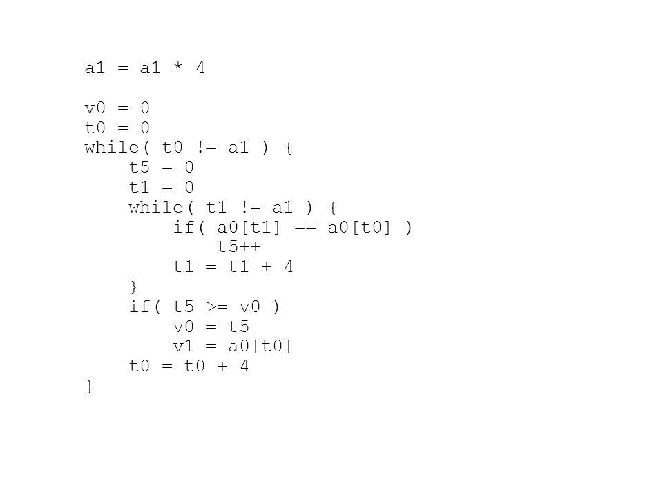 a1 = a1 * 4 v0 = 0 t0 = 0 while( t0 != a1 ) { t5 = 0 t1 = 0 while( t1 != a1 ) { if( a0[t1] == a0[t0] ) t5++ t1 = t1 + 4 } if( t5 >= v0 ) v0 = t5 v1 = a0[t0] t0 = t0 + 4 }