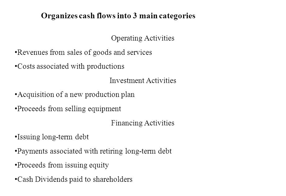 Operating Activities Revenues from sales of goods and services Costs associated with productions Investment Activities Acquisition of a new production