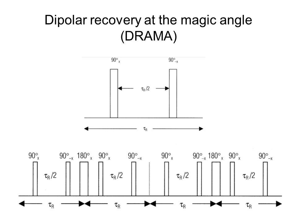 Dipolar recovery at the magic angle (DRAMA)