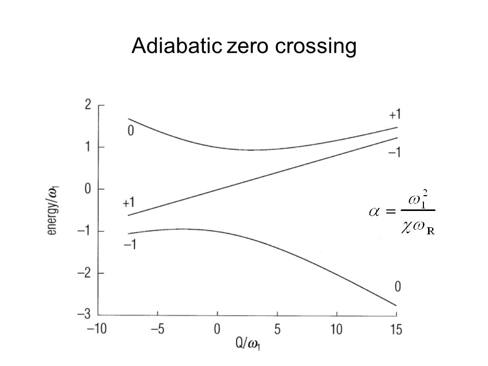 Adiabatic zero crossing