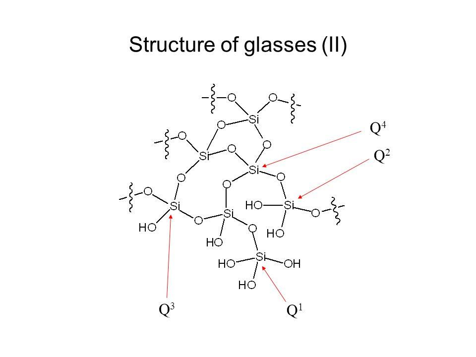 Structure of glasses (II) Q4Q4 Q2Q2 Q1Q1 Q3Q3