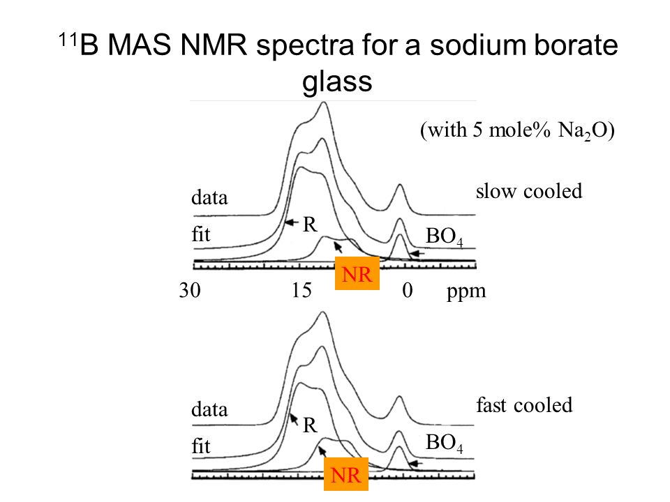 11 B MAS NMR spectra for a sodium borate glass 30 15 0ppm data fit data fit R BO 4 NR R slow cooled fast cooled (with 5 mole% Na 2 O)
