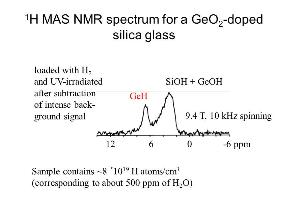 1 H MAS NMR spectrum for a GeO 2 -doped silica glass loaded with H 2 and UV-irradiated after subtraction of intense back- ground signal GeH SiOH + GeO