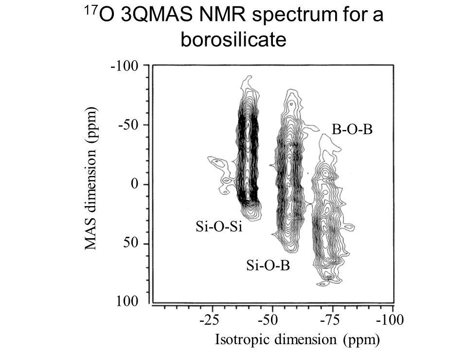 17 O 3QMAS NMR spectrum for a borosilicate Si-O-Si Si-O-B B-O-B MAS dimension (ppm) Isotropic dimension (ppm) -25 -50 -75 -100 -100 -50 0 50 100