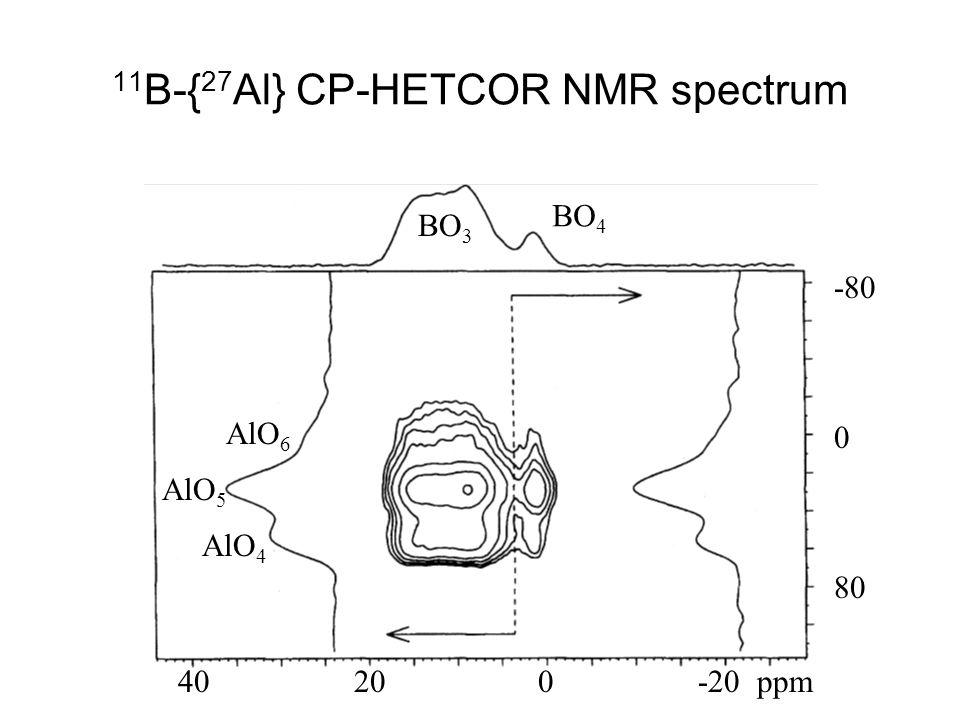11 B-{ 27 Al} CP-HETCOR NMR spectrum BO 4 BO 3 AlO 6 AlO 4 AlO 5 40 20 0 -20 ppm -80 0 80