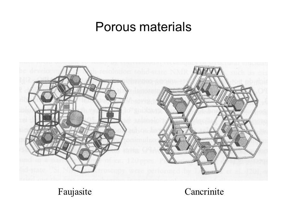 Porous materials FaujasiteCancrinite