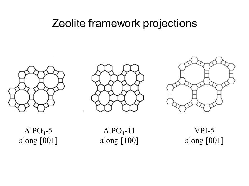 Zeolite framework projections AlPO 4 -5 along [001] AlPO 4 -11 along [100] VPI-5 along [001]