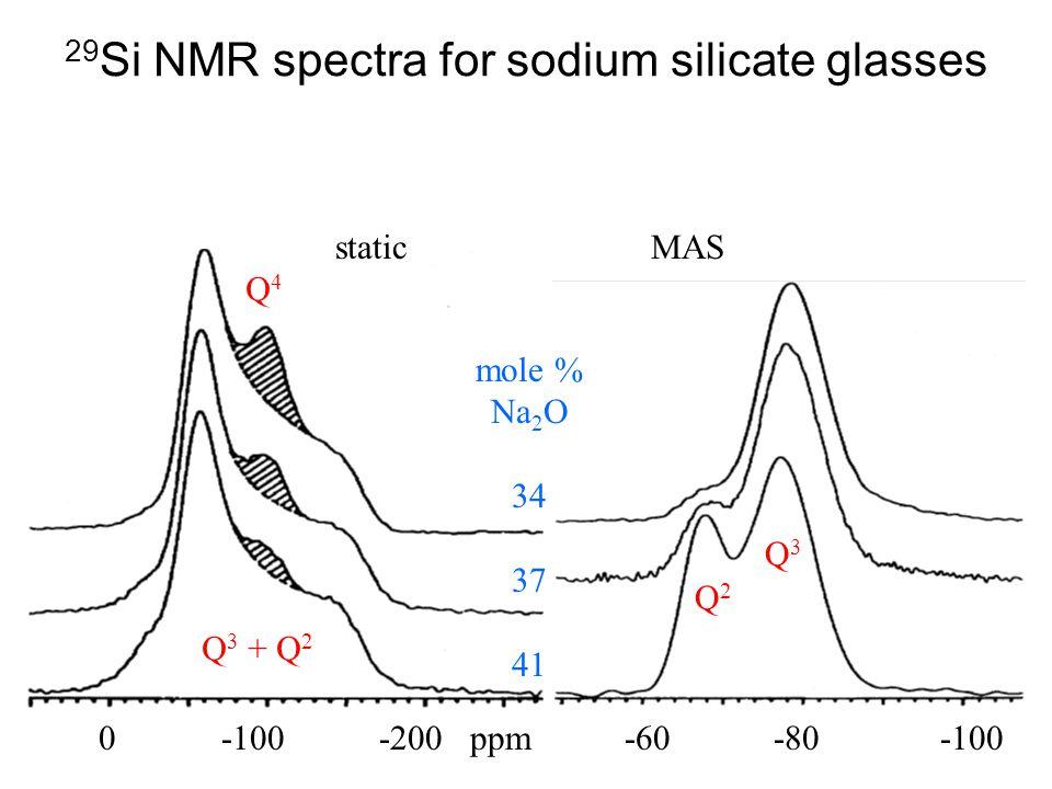 29 Si NMR spectra for sodium silicate glasses staticMAS Q4Q4 Q 3 + Q 2 0 -100 -200 ppm-60 -80-100 mole % Na 2 O 34 37 41 Q2Q2 Q3Q3