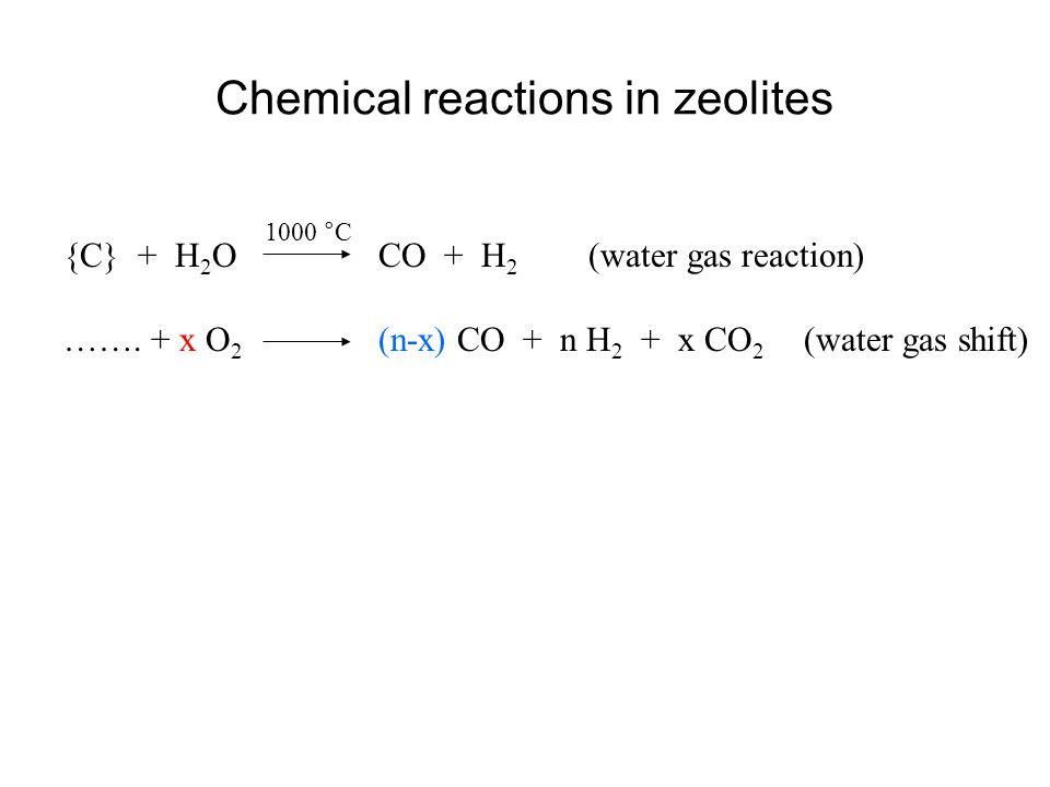 Chemical reactions in zeolites {C} + H 2 OCO + H 2 (water gas reaction) ……. + x O 2 (n-x) CO + n H 2 + x CO 2 (water gas shift) 1000 °C