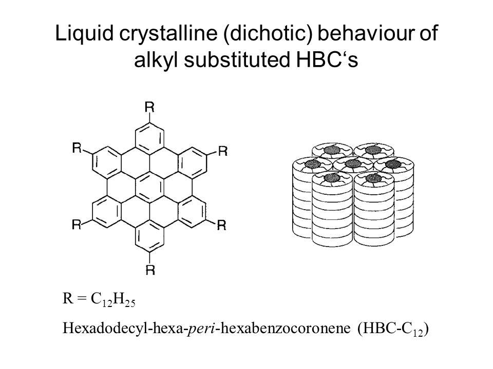 Liquid crystalline (dichotic) behaviour of alkyl substituted HBC's R = C 12 H 25 Hexadodecyl-hexa-peri-hexabenzocoronene (HBC-C 12 )